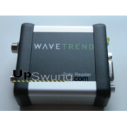 Wavetrend RX50 Solo Reader